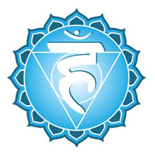 Gerklės čakra Vishudha