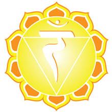 Saulės Raizginio čakra - Manipura